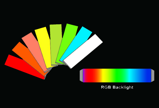 Led Backlight Manufacturers And Factory Buy Best Price